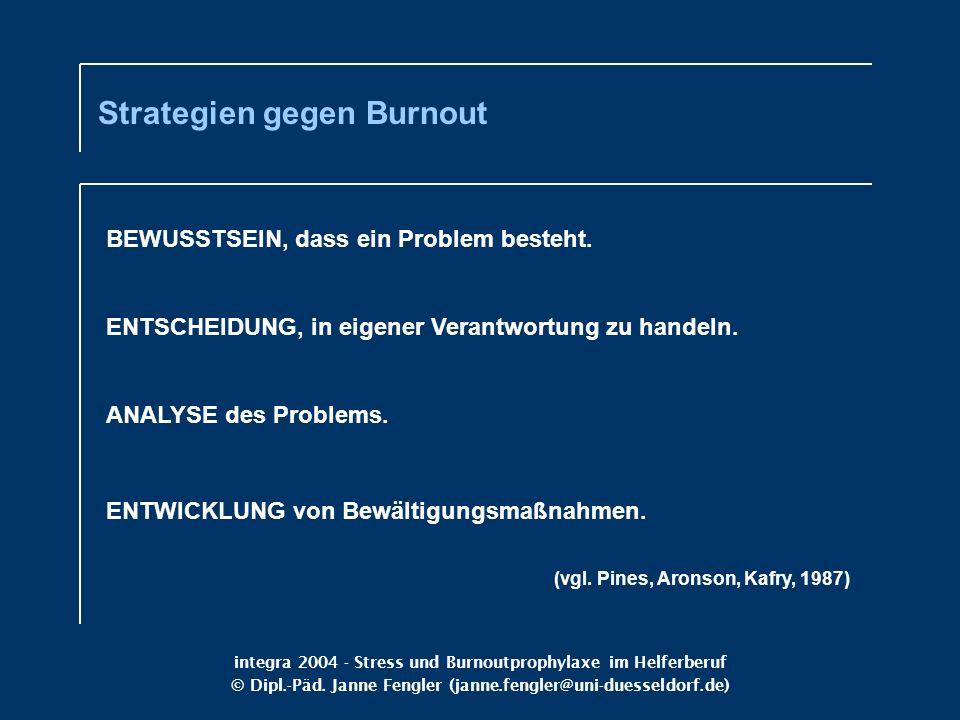 integra 2004 - Stress und Burnoutprophylaxe im Helferberuf © Dipl.-Päd. Janne Fengler (janne.fengler@uni-duesseldorf.de) Strategien gegen Burnout BEWU