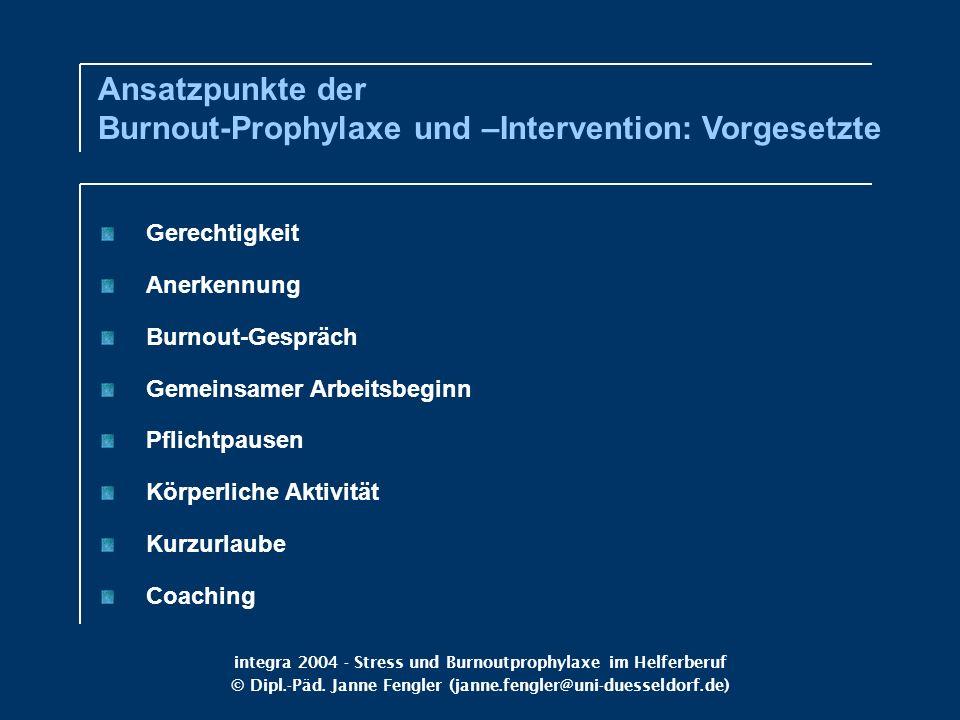 integra 2004 - Stress und Burnoutprophylaxe im Helferberuf © Dipl.-Päd. Janne Fengler (janne.fengler@uni-duesseldorf.de) Gerechtigkeit Anerkennung Bur