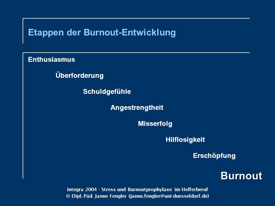 integra 2004 - Stress und Burnoutprophylaxe im Helferberuf © Dipl.-Päd. Janne Fengler (janne.fengler@uni-duesseldorf.de) Etappen der Burnout-Entwicklu