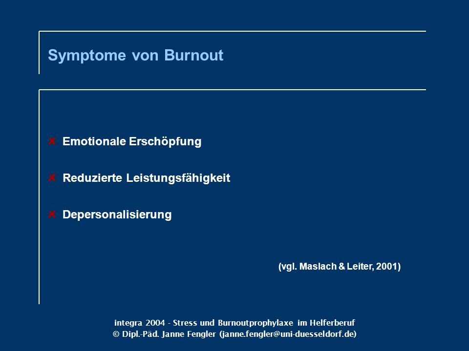 integra 2004 - Stress und Burnoutprophylaxe im Helferberuf © Dipl.-Päd. Janne Fengler (janne.fengler@uni-duesseldorf.de) Symptome von Burnout Emotiona