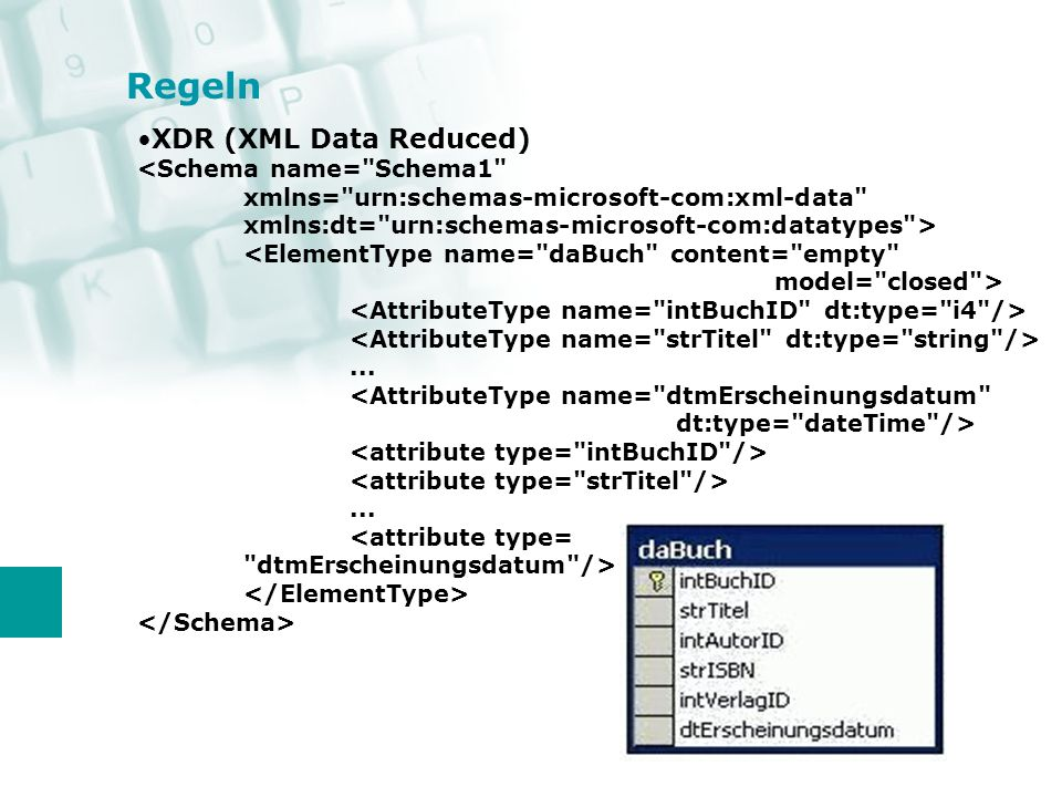 Regeln XDR (XML Data Reduced) <Schema name= Schema1 xmlns= urn:schemas-microsoft-com:xml-data xmlns:dt= urn:schemas-microsoft-com:datatypes > <ElementType name= daBuch content= empty model= closed >...