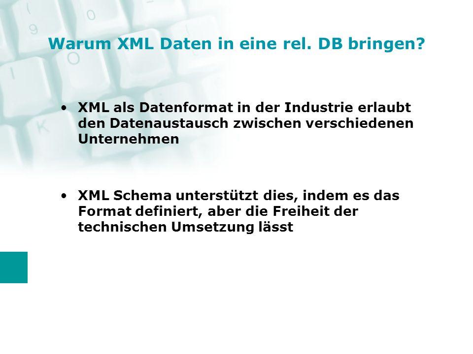 Datentypen von XML Schema Vorgänger DTD hatte keine richtigen Datentypen XML Schema erlaubt über 40 verschiedene Datentypen XML Schema ist auch im Hinblick auf die Integration primitiver SQL Datentypen entwickelt worden XML Schema unterstützt durch ein Typsystem den Import und Export von Daten in Datenbanken
