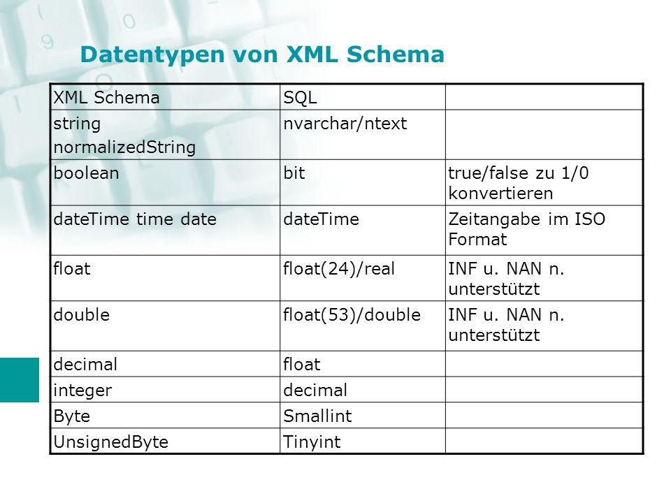 Regeln XML Schema <xsd:schema xmlns:xsd= http://www.w3.org/2001/XMLSchema xmlns:dt= urn:schemas-microsoft-com:datatypes xmlns:msch= urn:schemas-microsoft-com:mapping-schema > <xsd:element name= daBuch msch:relation= daBuch type= daBuch_type /> <xsd:attribute name= dtmErscheinungsdatum type= xsd:dateTime />