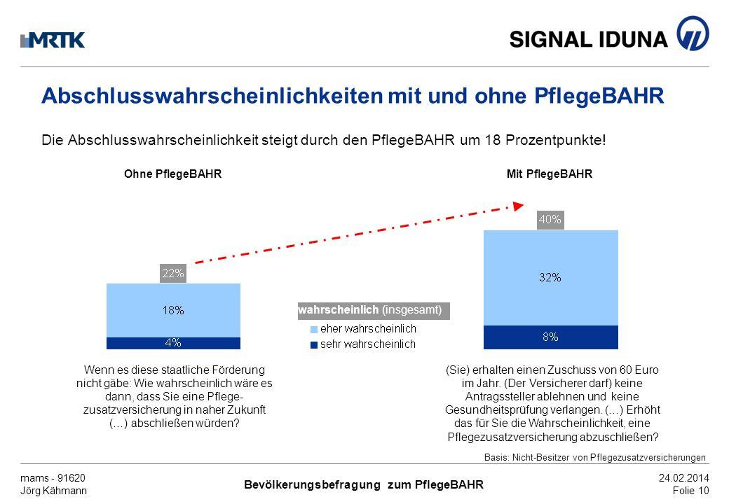 mams - 91620 Jörg Kähmann Bevölkerungsbefragung zum PflegeBAHR 24.02.2014 Folie 10 Abschlusswahrscheinlichkeiten mit und ohne PflegeBAHR Die Abschluss