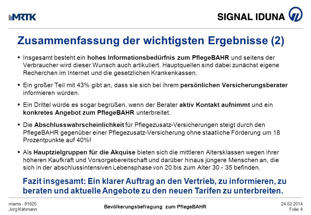 mams - 91620 Jörg Kähmann Bevölkerungsbefragung zum PflegeBAHR 24.02.2014 Folie 4 Zusammenfassung der wichtigsten Ergebnisse (2) Insgesamt besteht ein