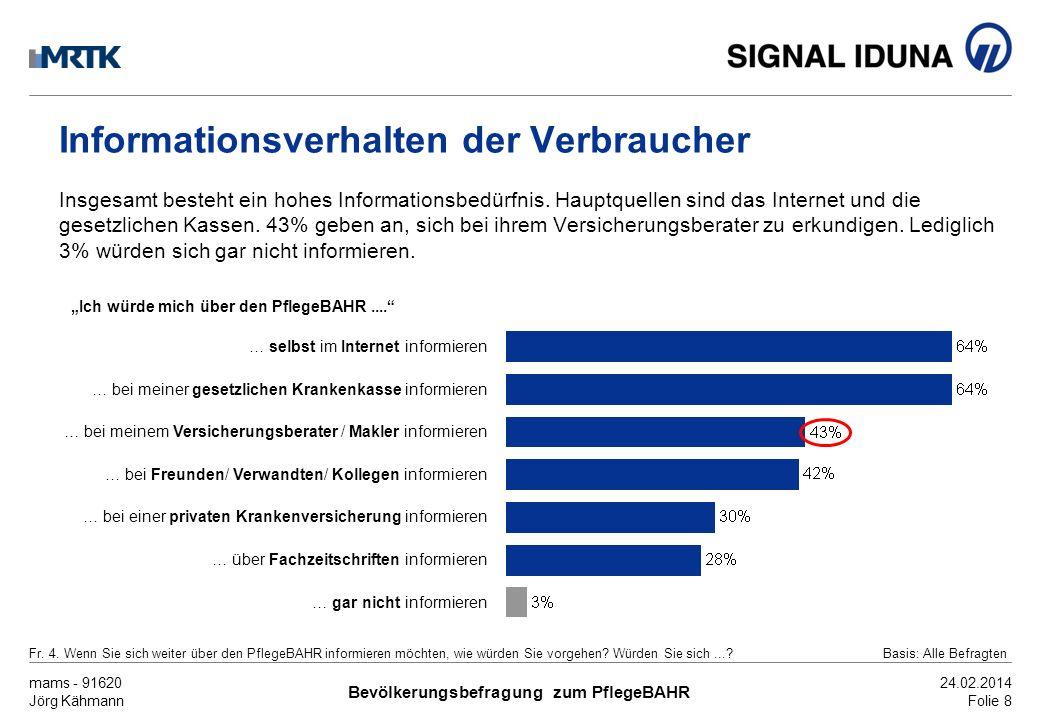 mams - 91620 Jörg Kähmann Bevölkerungsbefragung zum PflegeBAHR 24.02.2014 Folie 8 Informationsverhalten der Verbraucher Insgesamt besteht ein hohes In