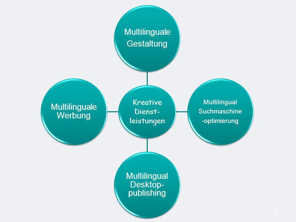 11 Kreative Dienst- leistungen Multilinguale Gestaltung Multilingual Suchmaschine -optimierung Multilingual Desktop- publishing Multilinguale Werbung