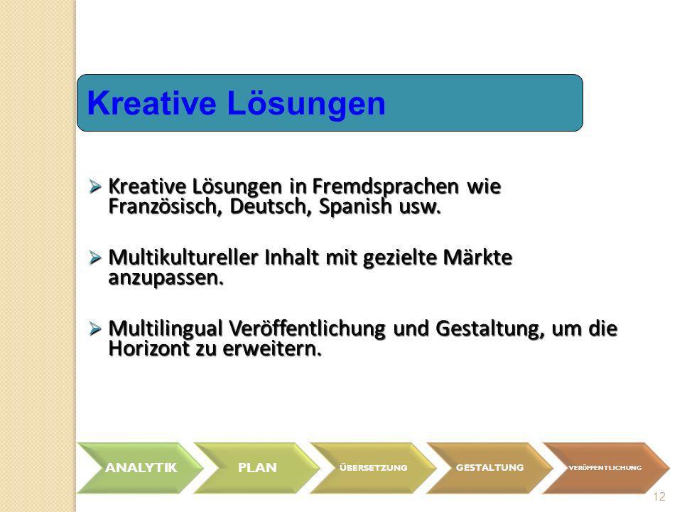 12 Kreative Lösungen in Fremdsprachen wie Französisch, Deutsch, Spanish usw.