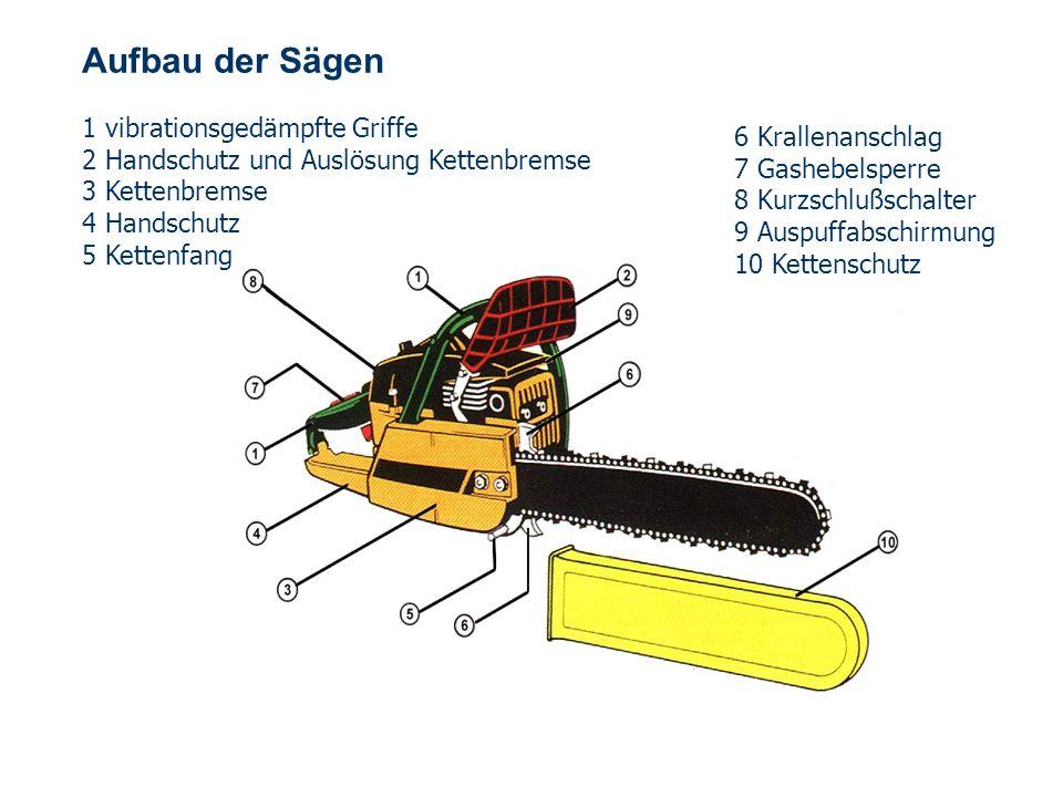 OBM Stefan Schiavulli www.ff-blofeld.de Ausbildung Feuerwehr Blofeld Folie 12 Windbruch Achtung !!.
