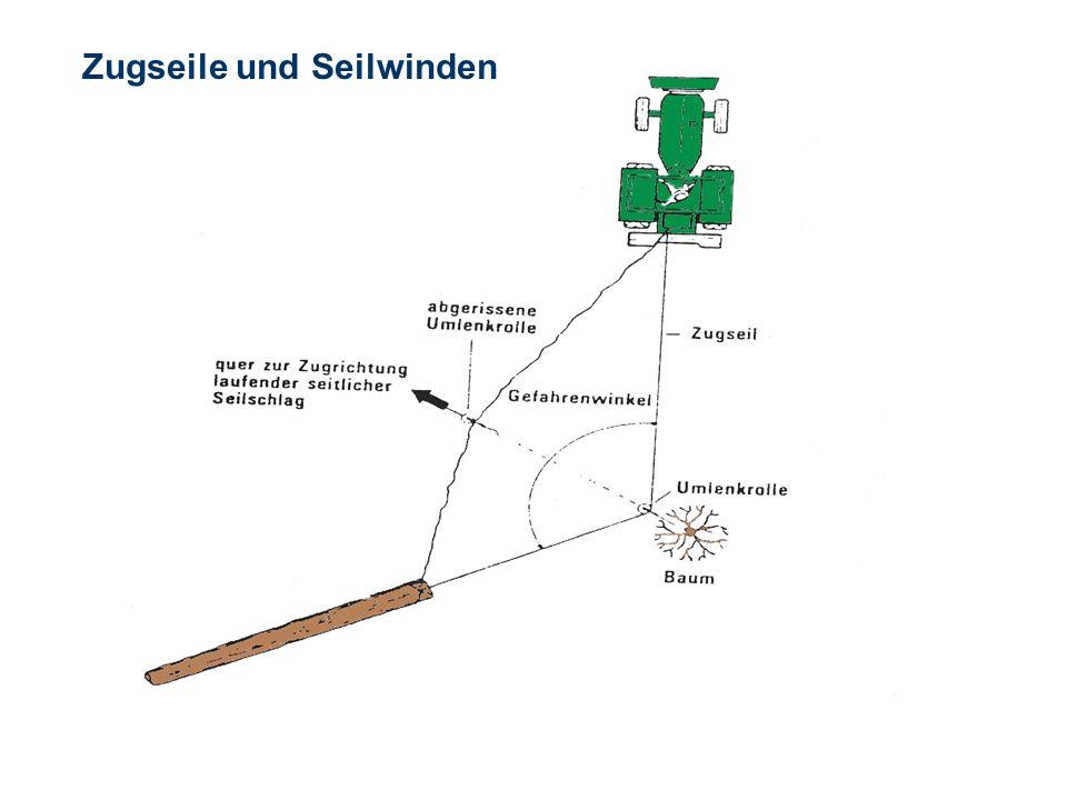 OBM Stefan Schiavulli www.ff-blofeld.de Ausbildung Feuerwehr Blofeld Folie 24 Zugseile und Seilwinden