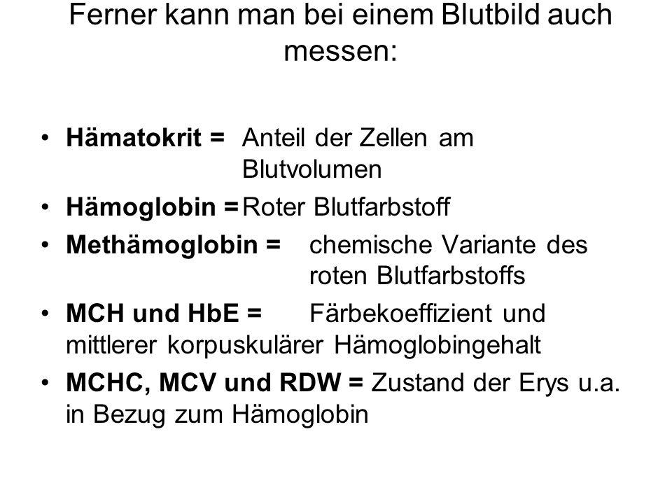 Ferner kann man bei einem Blutbild auch messen: Hämatokrit =Anteil der Zellen am Blutvolumen Hämoglobin =Roter Blutfarbstoff Methämoglobin =chemische