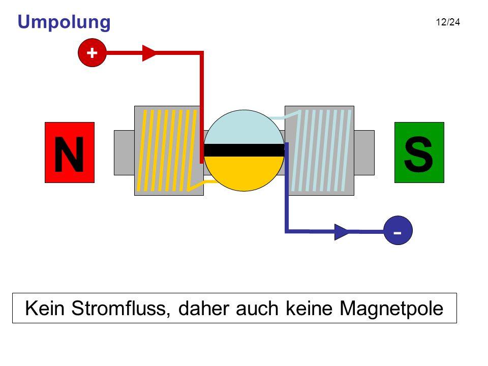 12/24 Kein Stromfluss, daher auch keine Magnetpole SN + - Umpolung