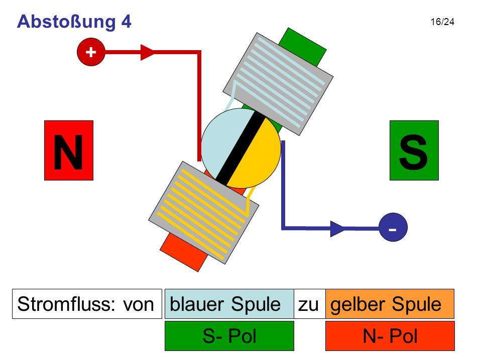 16/24 Stromfluss: von N- Pol zu S- Pol SN gelber Spuleblauer Spule + - Abstoßung 4