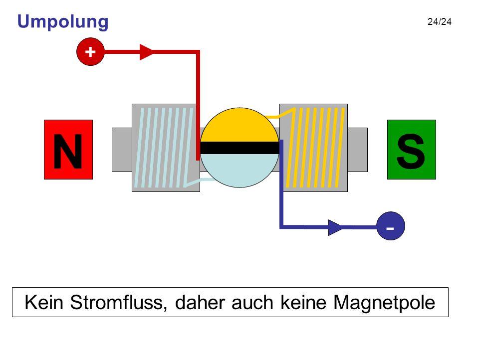 24/24 Kein Stromfluss, daher auch keine Magnetpole SN + - Umpolung