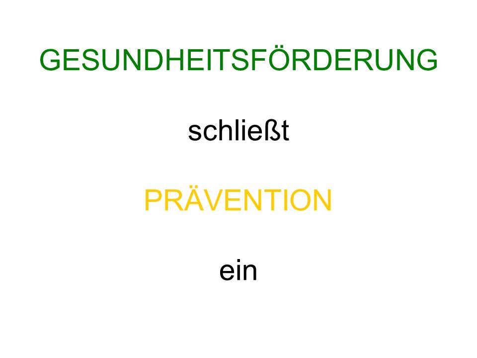 PRÄVENTION umfasst 1.Primärprävention: Vorbeugung und Früherkennung von Risikofaktoren 2.