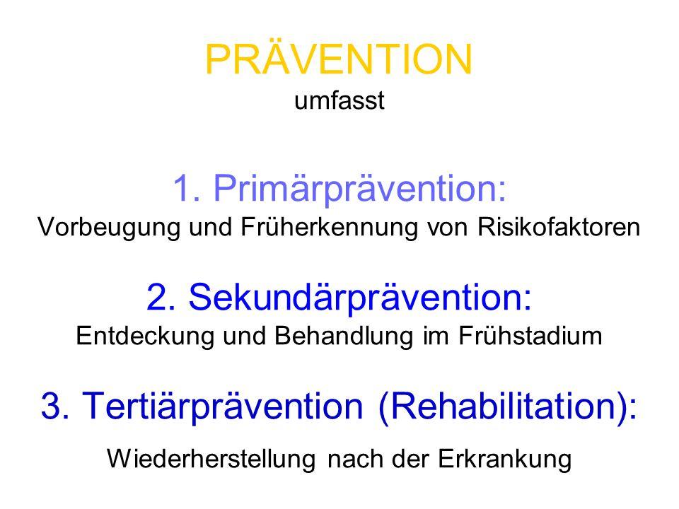 PRÄVENTION umfasst 1. Primärprävention: Vorbeugung und Früherkennung von Risikofaktoren 2. Sekundärprävention: Entdeckung und Behandlung im Frühstadiu