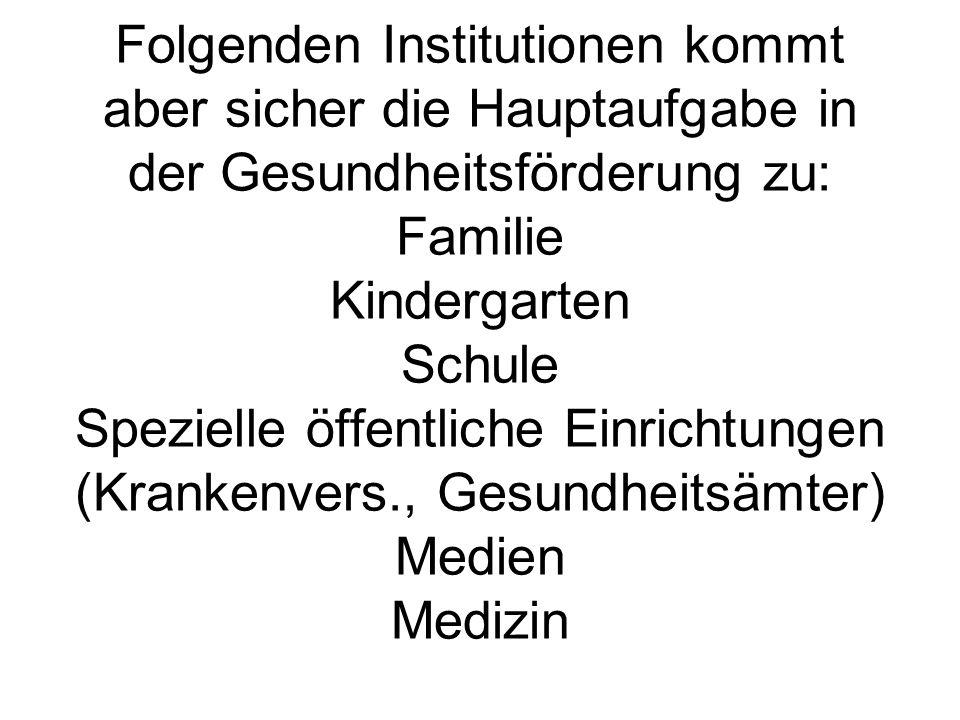 Folgenden Institutionen kommt aber sicher die Hauptaufgabe in der Gesundheitsförderung zu: Familie Kindergarten Schule Spezielle öffentliche Einrichtu