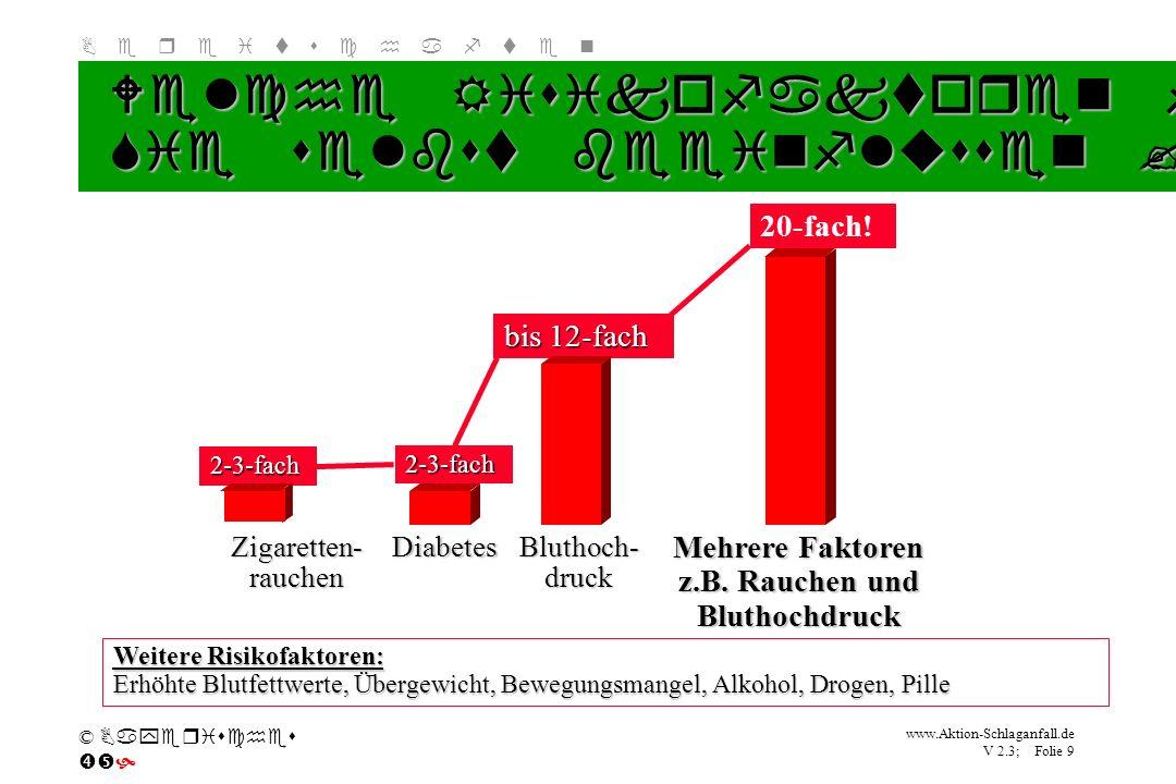 Klicken Sie, um das Titelformat zu bearbeiten B e r e i t s c h a f t e n www.Aktion-Schlaganfall.de V 2.3; Folie 9 © Bayerisches Welche Risikofaktore