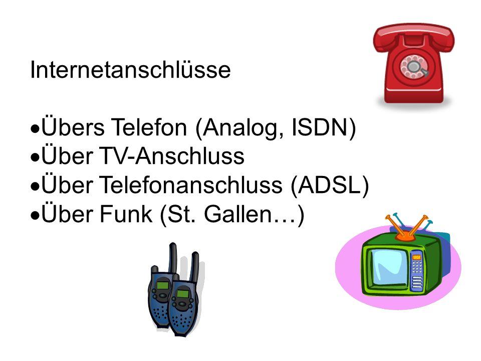 Internetanschlüsse Übers Telefon (Analog, ISDN) Über TV-Anschluss Über Telefonanschluss (ADSL) Über Funk (St. Gallen…)