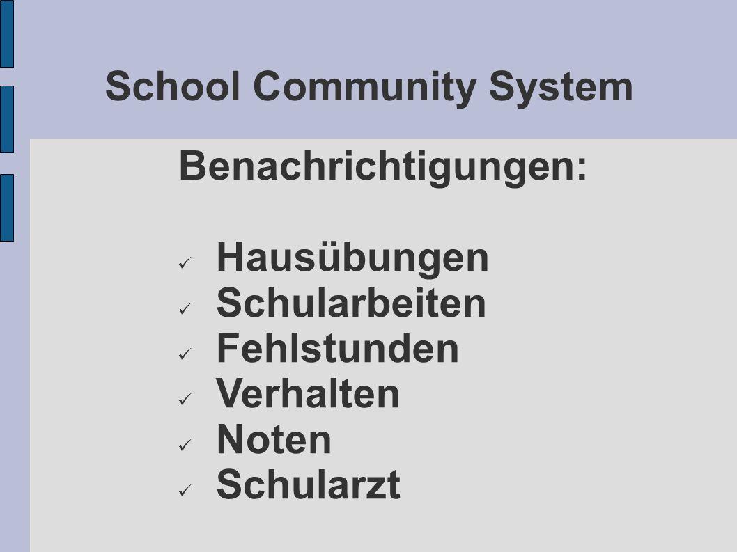 School Community System Hausübungen: 1.Lehrer gibt Hausübung ein 2.