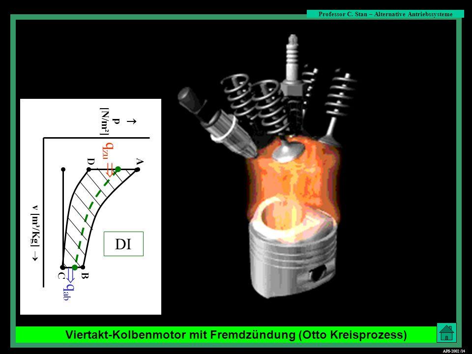 Viertakt-Kolbenmotor mit Fremdzündung (Otto Kreisprozess) A BC D q zu q ab p [N/m²] v [m³/Kg] DI Professor C. Stan – Alternative Antriebssysteme APS-2