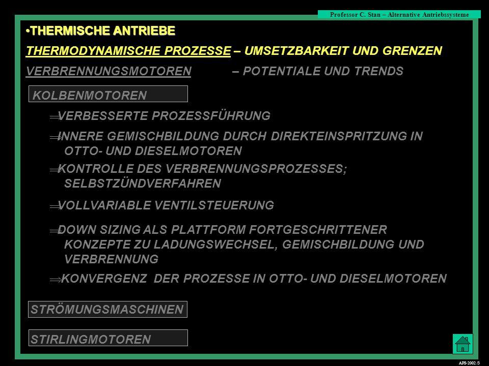Viertakt-Kolbenmotor mit Fremdzündung (Otto Kreisprozess) A BC D q zu q ab p [N/m²] v [m³/Kg] DI Professor C.