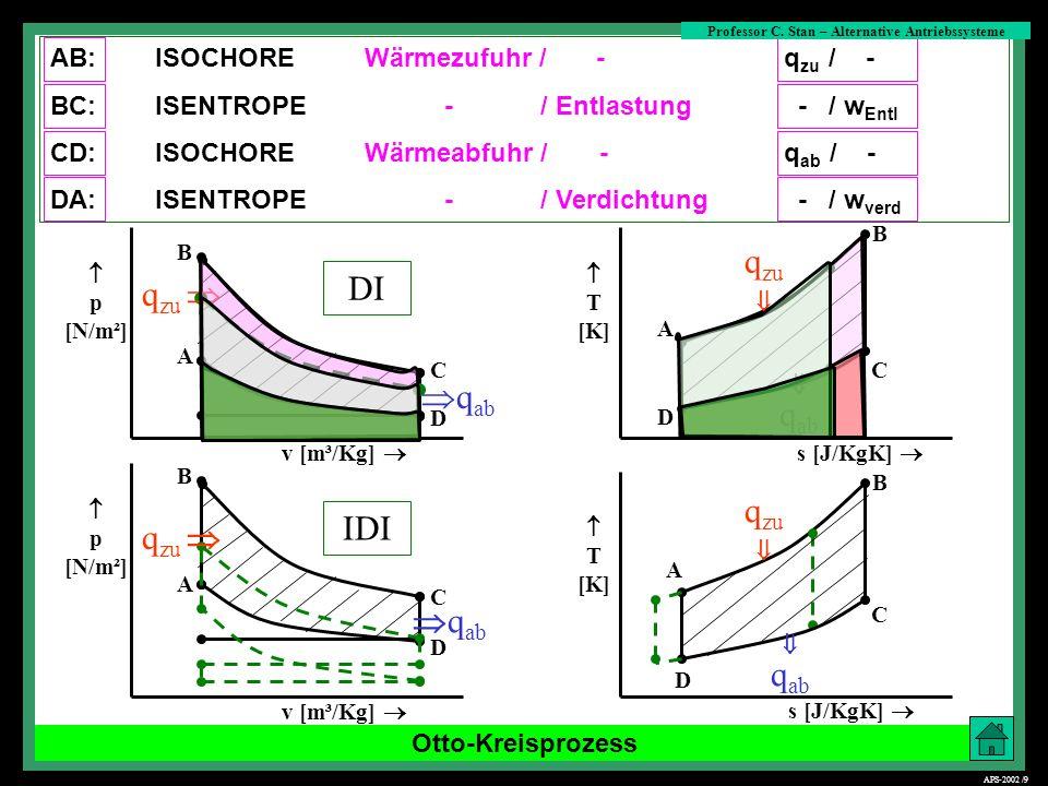 Diesel-Kreisprozess s [J/KgK] C B B C D A D A q ab p [N/m²] v [m³/Kg] T [K] q zu q ab q zu AB:ISOBAREWärmezufuhr / Entlastung q zu / w Entl BC:ISENTROPE - / Entlastung - / w Entl CD:ISOCHOREWärmeabfuhr / -q ab / - DA:ISENTROPE - / Verdichtung - / w verd Professor C.