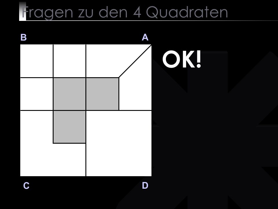 B A D C Sehr schwer.Stimmt. F 3 Teile die Fläche des Quadrats C in vier gleich grosse Teile.