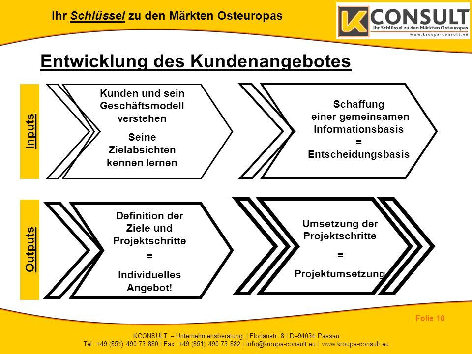 Ihr Schlüssel zu den Märkten Osteuropas Folie 10 KCONSULT – Unternehmensberatung | Florianstr. 8 | D–94034 Passau Tel: +49 (851) 490 73 880 | Fax: +49
