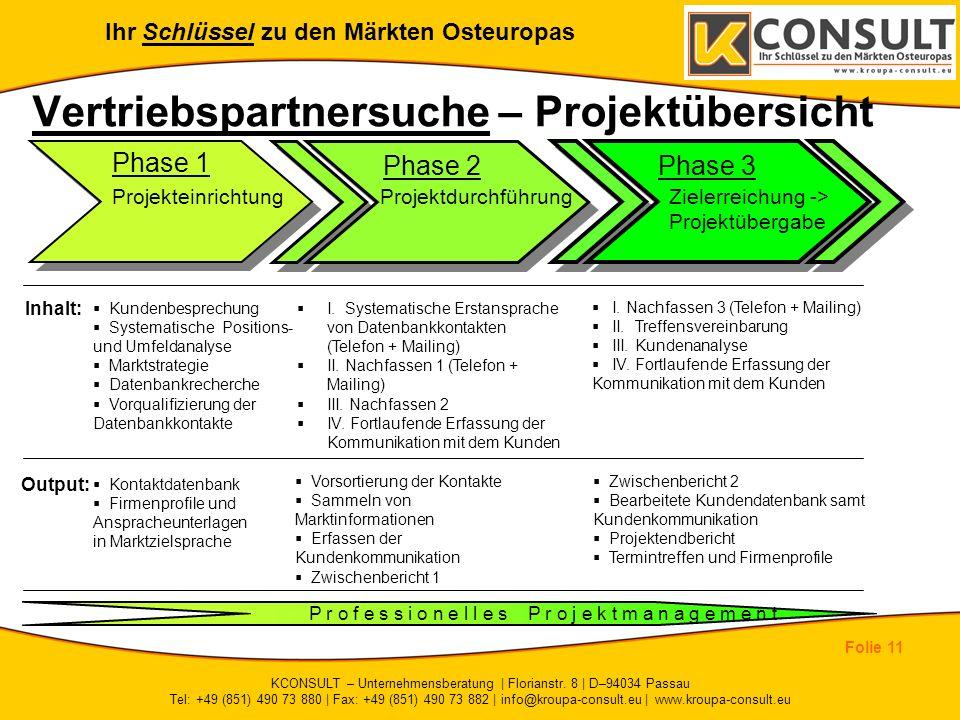 Ihr Schlüssel zu den Märkten Osteuropas Folie 11 KCONSULT – Unternehmensberatung | Florianstr. 8 | D–94034 Passau Tel: +49 (851) 490 73 880 | Fax: +49