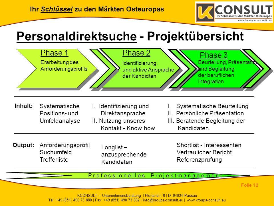 Ihr Schlüssel zu den Märkten Osteuropas Folie 12 KCONSULT – Unternehmensberatung | Florianstr. 8 | D–94034 Passau Tel: +49 (851) 490 73 880 | Fax: +49