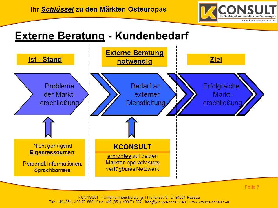 Ihr Schlüssel zu den Märkten Osteuropas Folie 7 KCONSULT – Unternehmensberatung | Florianstr. 8 | D–94034 Passau Tel: +49 (851) 490 73 880 | Fax: +49