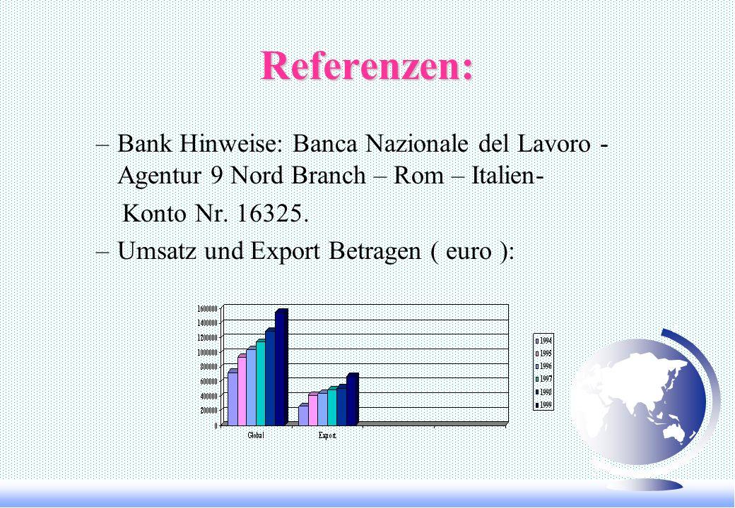 Export Profil: F Von 1986 anfangend, Dr. Lauranne Haut-Pflege wird zu vielen fremden Ländern exportiert. F In 1995 eine neue Firma, genannter Agami Sr