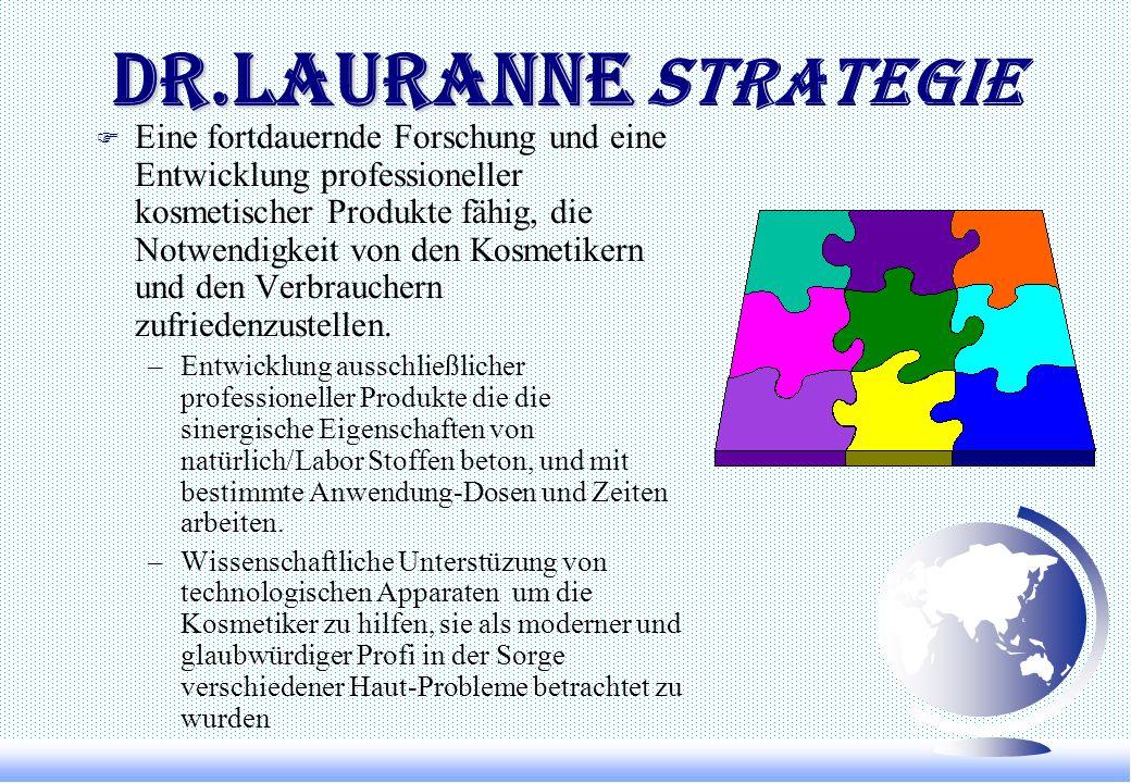 Dr.LaurannePhilosophie Dr.Lauranne Philosophie F Die modernen Haut-Pflege Produkte werden beabsichtigt, zum Haut- Schutz adressiert zu werden und, wen