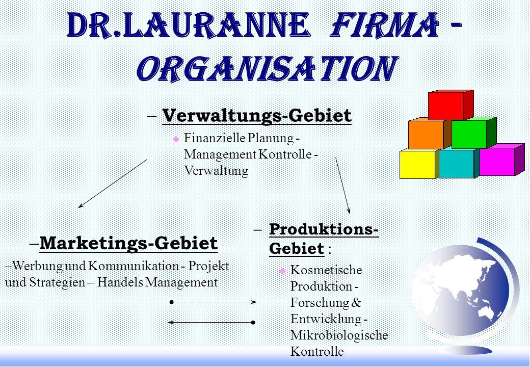 Dr.Lauranne Forschung F Für einen gegenseitigen Nutzen, und nach das positive Ergebnis mit verschiedenen Fleck- Testen, ist die Verwirklichung eines s