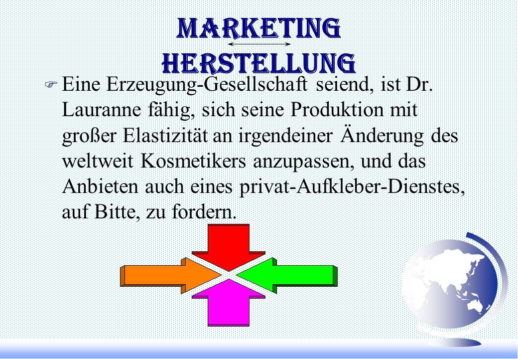 Marketing Herstellung F Eine Erzeugung-Gesellschaft seiend, ist Dr.