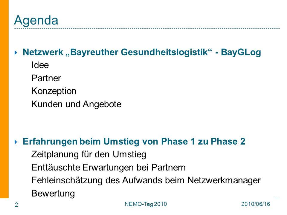 Agenda 2 Netzwerk Bayreuther Gesundheitslogistik - BayGLog Idee Partner Konzeption Kunden und Angebote Erfahrungen beim Umstieg von Phase 1 zu Phase 2 Zeitplanung für den Umstieg Enttäuschte Erwartungen bei Partnern Fehleinschätzung des Aufwands beim Netzwerkmanager Bewertung 2010/06/16NEMO-Tag 2010