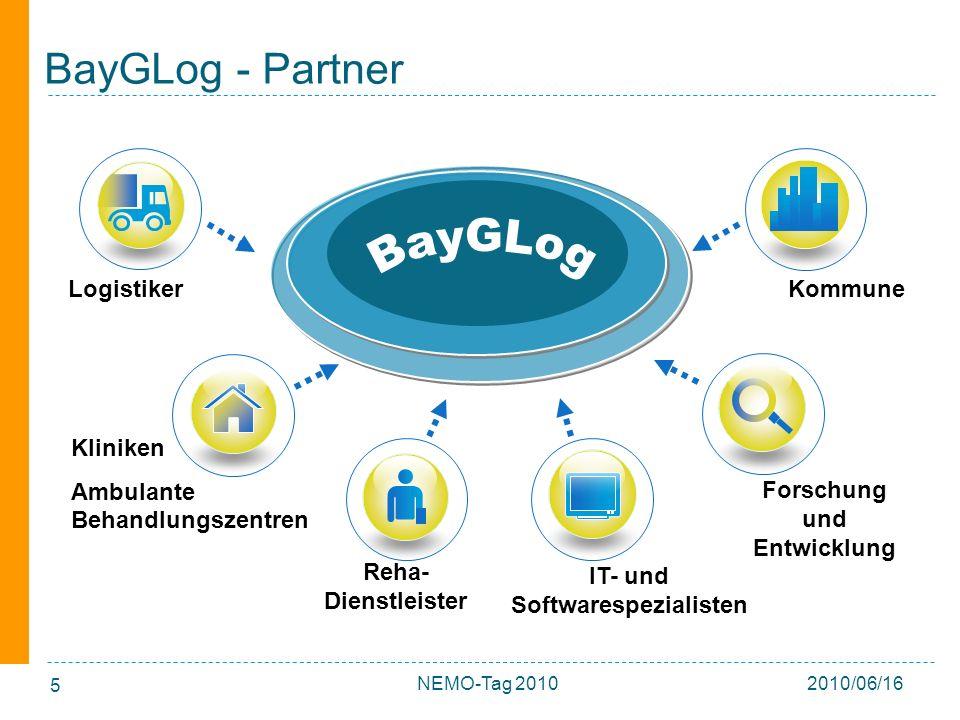 BayGLog- Partner Logistiker Reha- Dienstleister Kliniken Ambulante Behandlungszentren IT- und Softwarespezialisten Forschung und Entwicklung Kommune 5 2010/06/16NEMO-Tag 2010