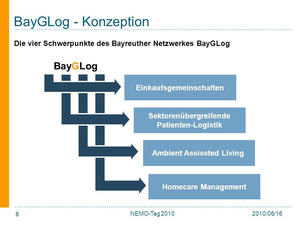 6 BayGLog- Konzeption Die vier Schwerpunkte des Bayreuther Netzwerkes BayGLog Sektorenübergreifende Patienten-Logistik Homecare Management Ambient Assissted Living Einkaufsgemeinschaften BayGLog 2010/06/16NEMO-Tag 2010