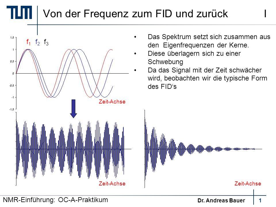 NMR-Einführung: OC-A-Praktikum Dr. Andreas Bauer2 Von der Frequenz zum FID und zurück II Zeit-Achse
