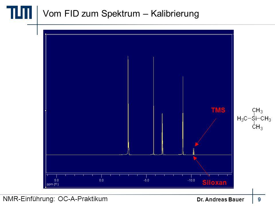 NMR-Einführung: OC-A-Praktikum Dr. Andreas Bauer10 Auswertung – Peak Picking und Integrieren