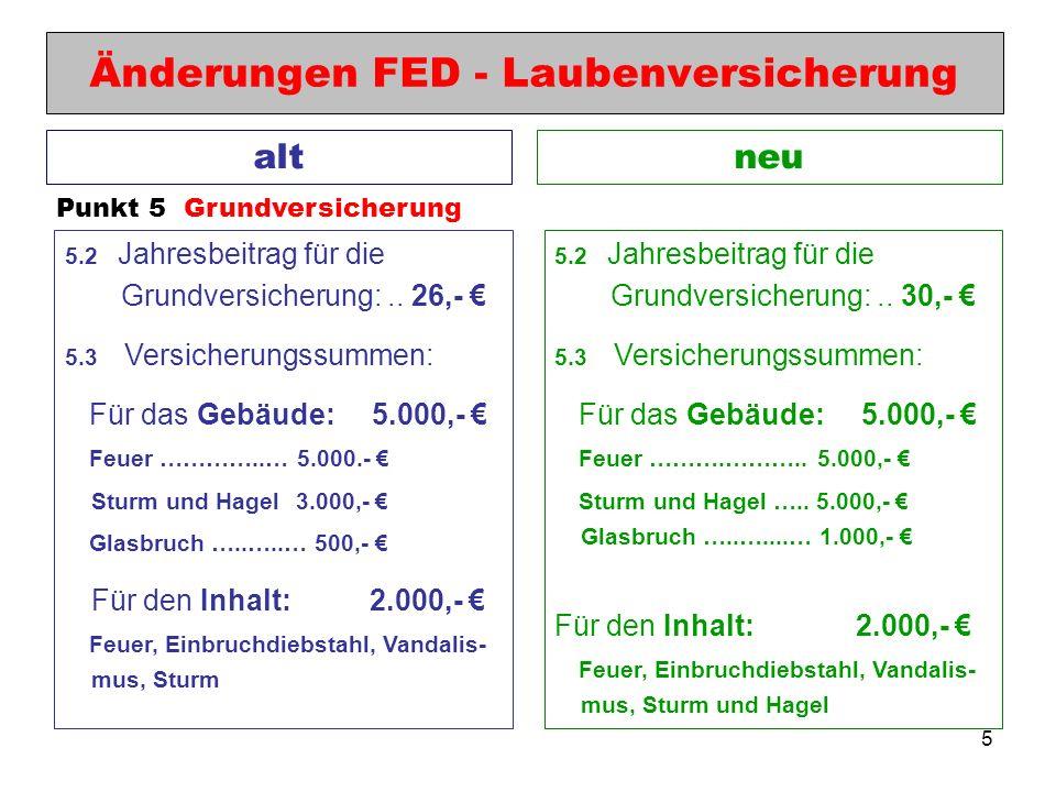 5 Änderungen FED - Laubenversicherung neualt Punkt 5 Grundversicherung 5.2 Jahresbeitrag für die Grundversicherung:.. 30,- 5.3 Versicherungssummen: Fü
