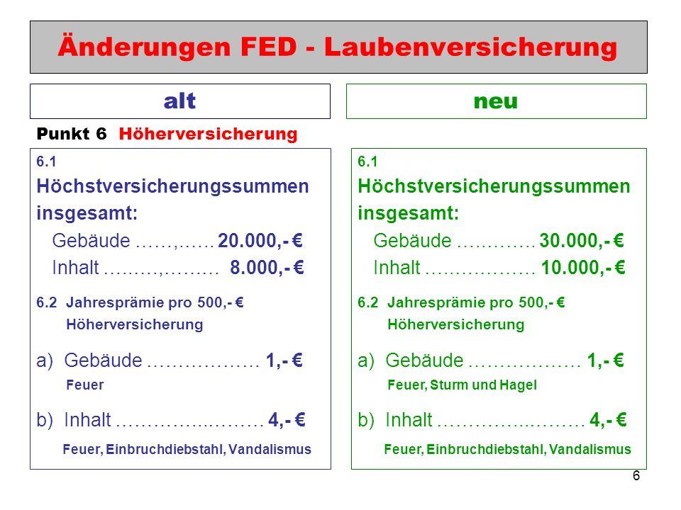 6 Änderungen FED - Laubenversicherung 6.1 Höchstversicherungssummen insgesamt: Gebäude ……,.….. 20.000,- Inhalt …..….,……… 8.000,- 6.2 Jahresprämie pro