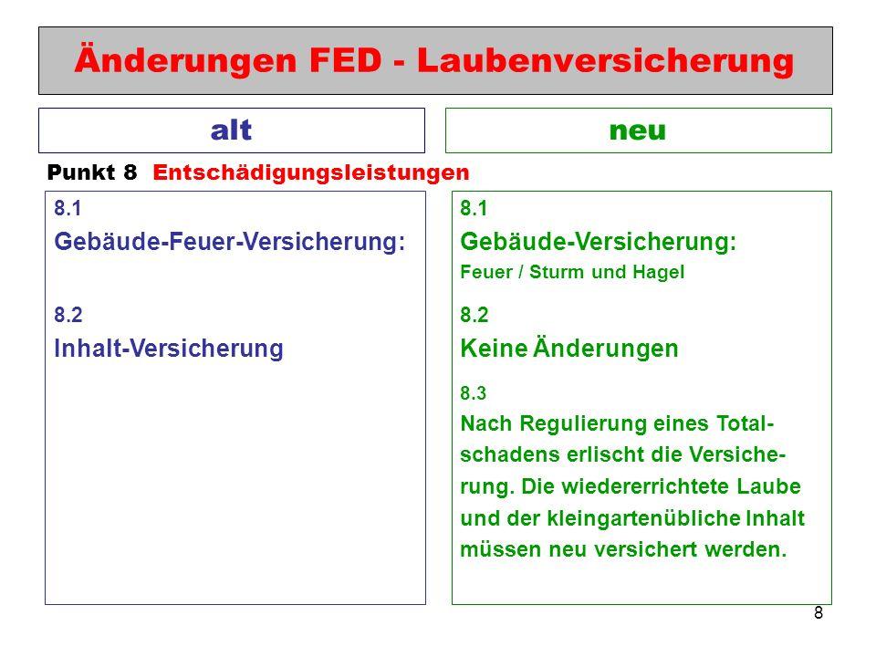 8 Änderungen FED - Laubenversicherung neualt Punkt 8 Entschädigungsleistungen 8.1 Gebäude-Versicherung: Feuer / Sturm und Hagel 8.2 Keine Änderungen 8