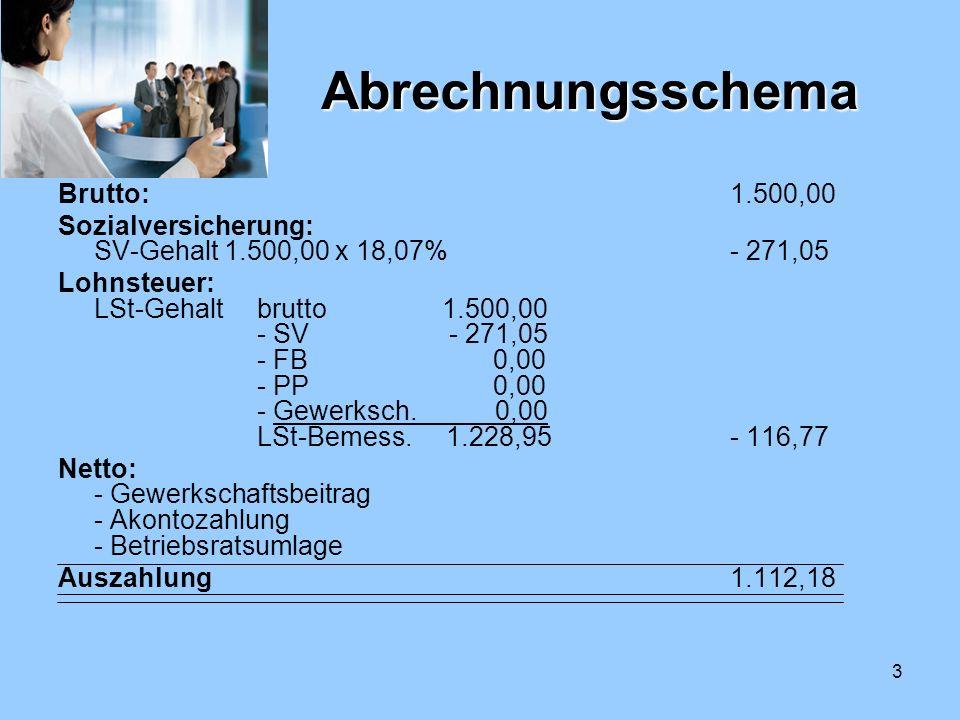 3 Abrechnungsschema Brutto:1.500,00 Sozialversicherung: SV-Gehalt 1.500,00 x 18,07%- 271,05 Lohnsteuer: LSt-Gehalt brutto1.500,00 - SV - 271,05 - FB 0