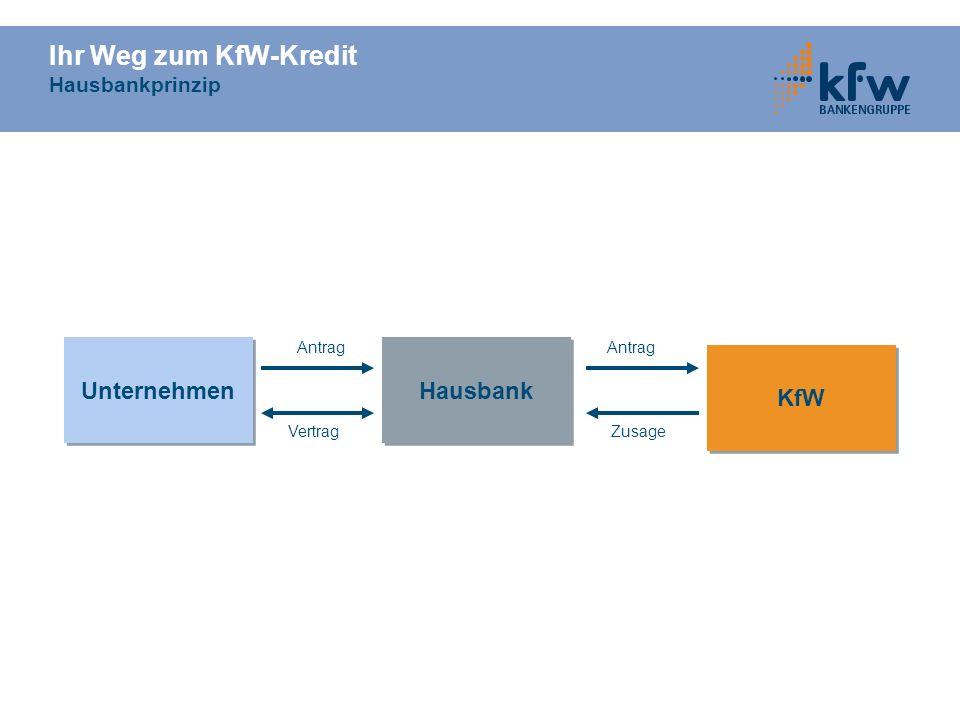 Ihr Weg zum KfW-Kredit Hausbankprinzip KfW Hausbank Unternehmen Antrag VertragZusage