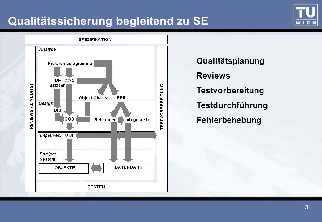 4 Überblick Termine Anmeldung QS VU und QS UE über Anmeldetool bis 15.03..