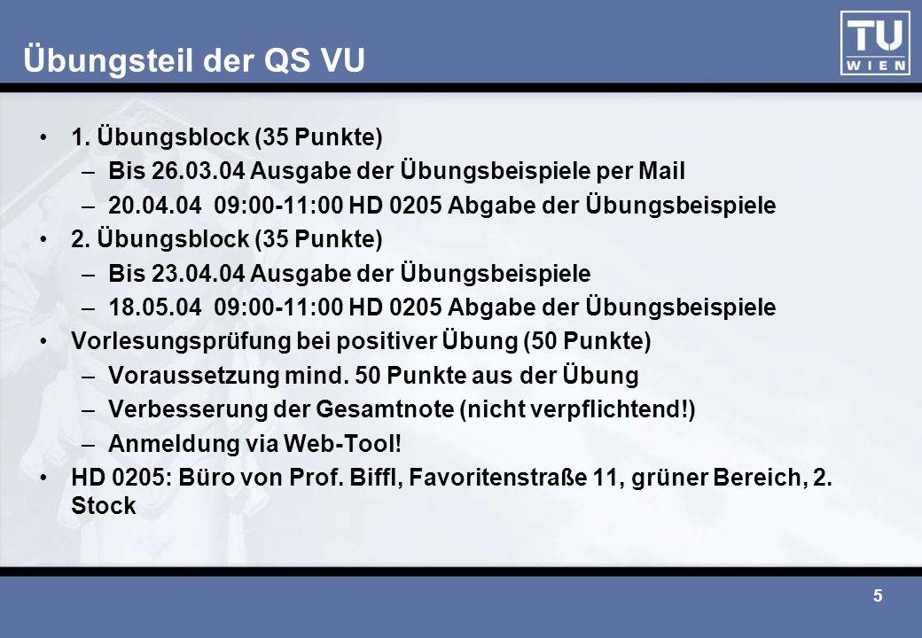 5 Übungsteil der QS VU 1. Übungsblock (35 Punkte) –Bis 26.03.04 Ausgabe der Übungsbeispiele per Mail –20.04.04 09:00-11:00 HD 0205 Abgabe der Übungsbe