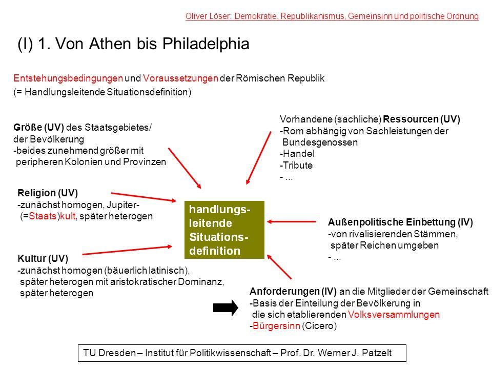 (I) 1. Von Athen bis Philadelphia Entstehungsbedingungen und Voraussetzungen der Römischen Republik (= Handlungsleitende Situationsdefinition) Oliver