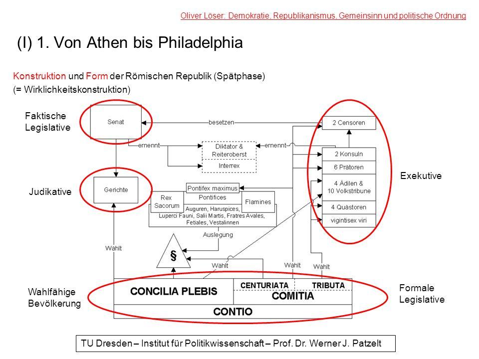 (I) 1. Von Athen bis Philadelphia Konstruktion und Form der Römischen Republik (Spätphase) (= Wirklichkeitskonstruktion) Oliver Löser: Demokratie, Rep